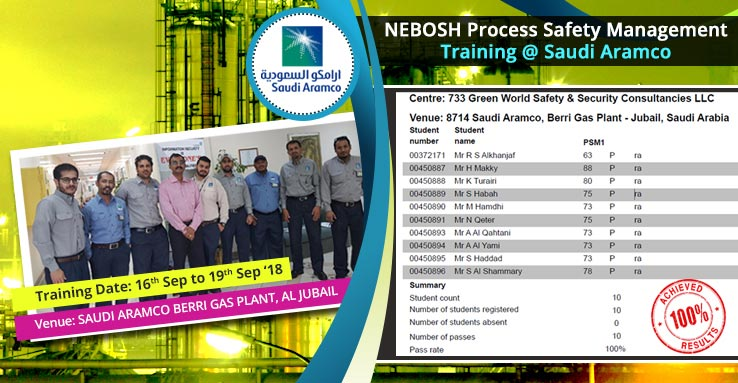 Join Safety Course In Dammam Best Nebosh Iosh Hse Safety